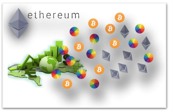 Ethereum (ETH) Nedir? Nasıl Çalışır? › Güncel Bitcoin