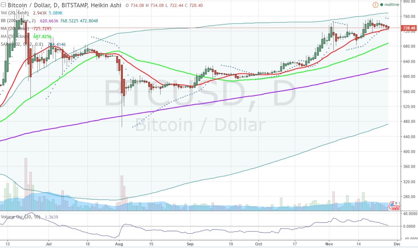 bitcoin_27_11_2016