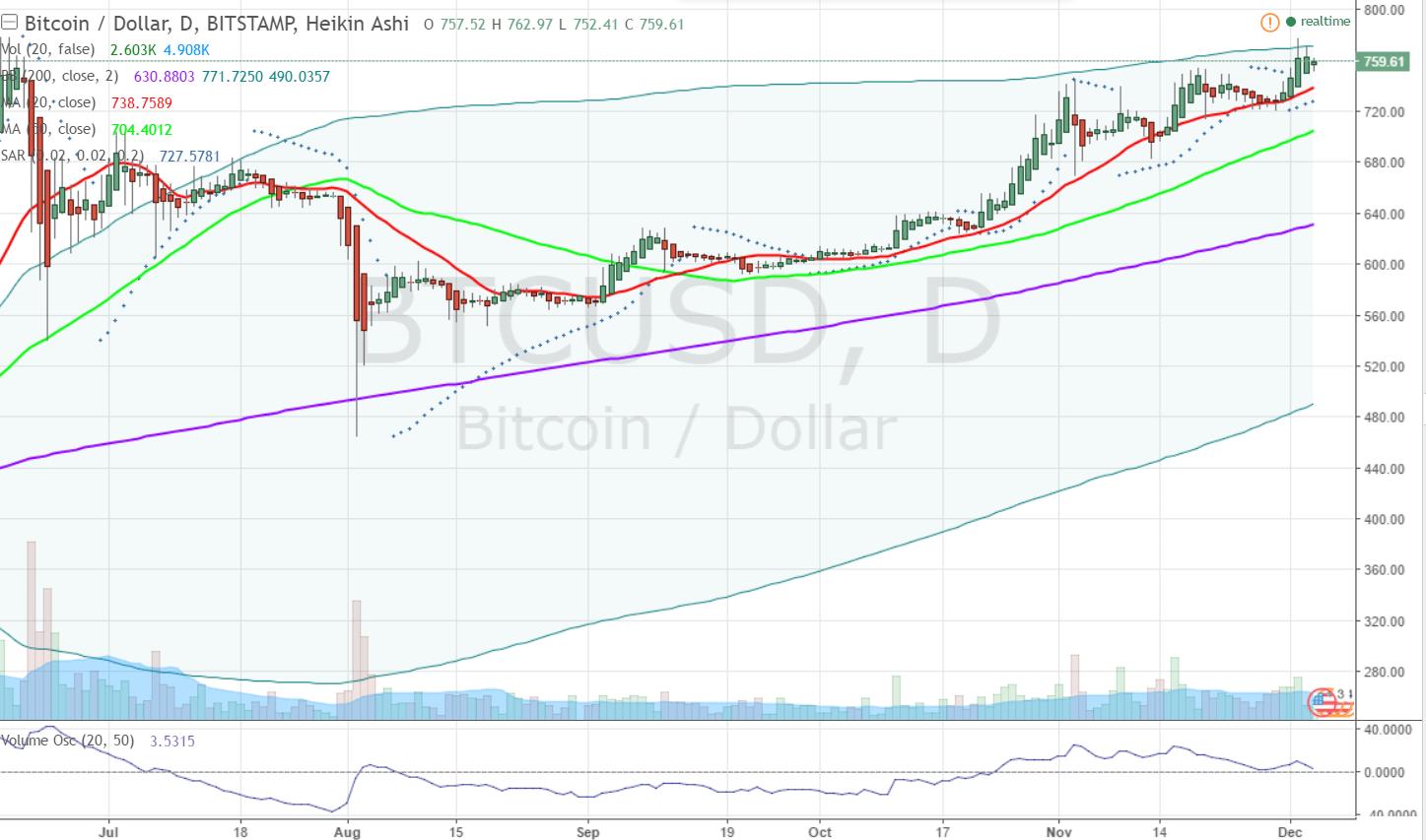 bitcoin_04_12_2016