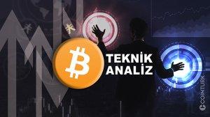 Bitcoin Teknik Analiz 23.07.2019