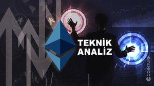 Ethereum Teknik Analizi 17.09.2019