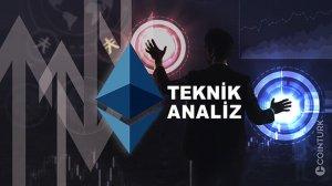 Ethereum Yorumları: ETH/USD Teknik Analizi 27/05/2020