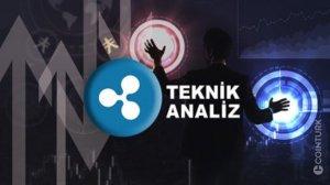 Ripple Yorumları: XRP/USD Teknik Analizi 13/08/2020