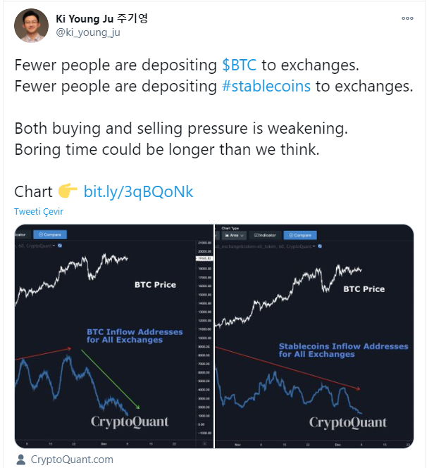 btc kripto para