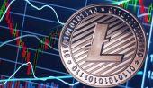 Litecoin Fiyatı: LTC'de Kritik Seviyelere Dikkat!