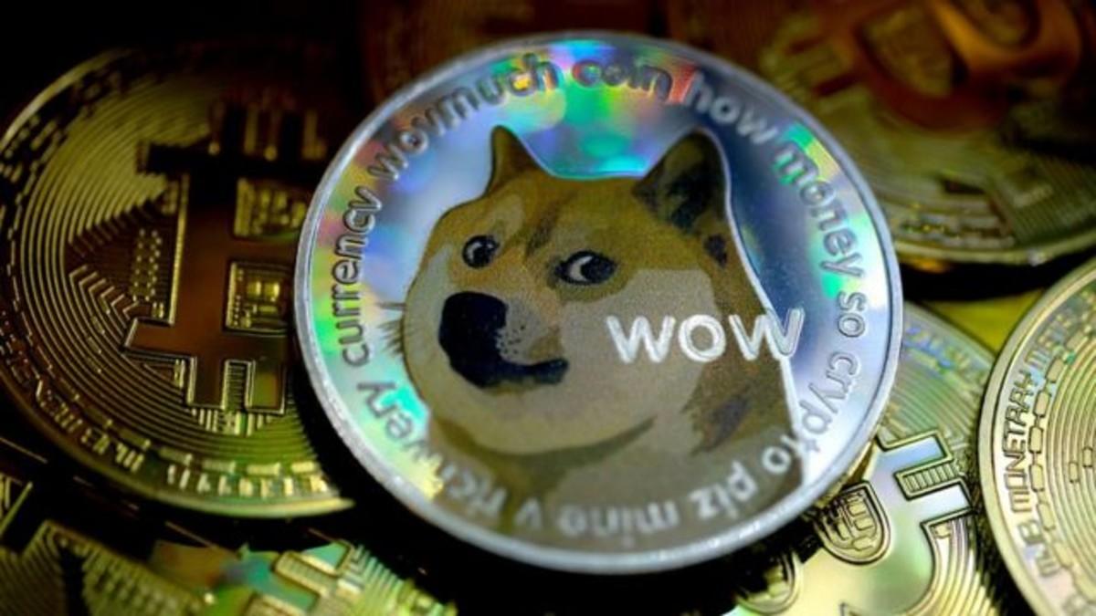bitcoin árgrafikon él