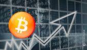Kurumsal Yatırımcıların Bitcoin (BTC) Fiyat Tahmini Ortaya Çıktı