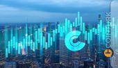 """Ünlü Analist 8 Popüler Kripto Para Birimi İçin """"Zirve Fiyat"""" Tahminlerini Açıkladı"""