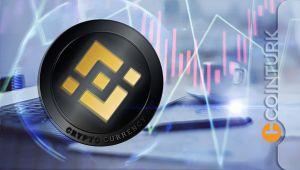 Binance Coin (BNB) Fiyat Analizi