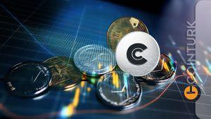 Altcoinlerde Son Durum: Matic Coin, Chiliz Coin ve BitTorrent Coin Yorumları