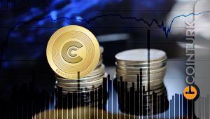 Bitcoin (BTC) Analizi ve Altcoinlerde Son Durum: MATIC, WAVES ve ADA Yorumları