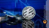 Litecoin (LTC) Teknik Analizi – 30 Nisan 2021