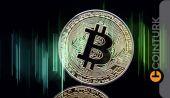 Bitcoin Fiyatı 60.000 Doları Bir Daha Kırdı, Hedefi Ne?