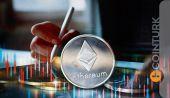 Ethereum Fiyat Analizi: ETH'de Trend Tersine Mi Dönüyor?