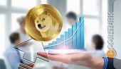 DOGE Artık Ciddiye Alınıyor: Dogecoin'de Önemli Destek ve Direnç Seviyeleri