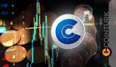 Altcoin Yorumları: Holo (HOT), Shiba Inu, XRP, BTT ve Cardano (ADA)