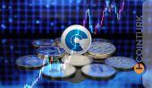 THETA, Chiliz (CHZ) ve Enjin Coin (ENJ) Teknik Analizi