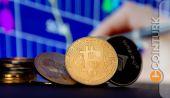 Bitcoin (BTC) 40.000 Seviyesinde Kalıcı Olabilecek Mi? BTC Fiyat Analizi!