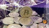 Bitcoin (BTC) Güncel Destek ve Dirençler! Detaylı Fiyat Görünüm Raporu!