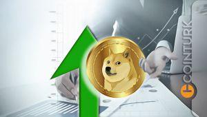 Dogecoin (DOGE) Fiyat Analizi: Büyük Dönüş Başlıyor, Dikkat Etmeniz Gereken Seviyeler!