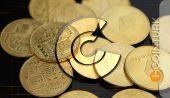 Kripto Para Borsası Kaldıraçlı İşlem Limitini Düşürdü!