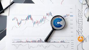En Anlaşılır Şekilde! Kripto Paralarda Teknik Analiz: İkili Tepe ve İkili Dip
