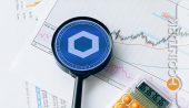 Bitcoin Cash (BCH), Cosmos (ATOM) ve Chainlink (LINK) Fiyat Analizi
