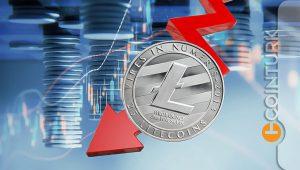 Litecoin Vakfı Yalan Haberle İlgili Açıklama Yaptı! Walmart Haberi Kimden Çıktı?