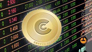 Bitcoin (BTC), Cardano (ADA), Binance Coin (BNB) ve Polkadot (DOT) Fiyat Analizi ve Yorumları