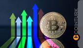Bitcoin (BTC) Rallisi Başlıyor Mu: 50.000 Dolar Ne Zaman Görülecek?