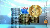 Dogecoin'de Yüzde 33 Düşüş Yaşanabilir: DOGE'yi Ne Bekliyor?