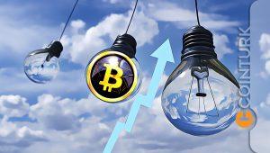 Bitcoin (BTC) Fiyat Hareketi 2017 Yılına Benziyor! Kripto Yatırımcılarını Ne Bekliyor?