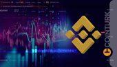 Popüler Kripto Para Borsasında Önemli Gelişme! Yeni Bir Rekor Kırıldı