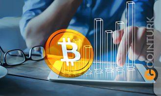 Bitcoin (BTC) Fiyat Analizi: BTC Kazançları Sildi! Düzeltme Devam Edecek Mi?