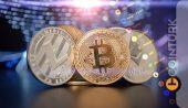 Kripto Para Piyasasına Hızlı Bir Güncel Bakış! (12 Ekim 2021)
