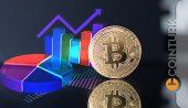70.000 Dolar Fiyat Seviyesine Meydan Okumadan Önce Bitcoin'in (BTC) Yapması Gerekenler!
