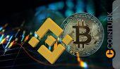 Bitcoin (BTC) Fiyatı, Binance US Borsasında Anlık Olarak 8.200 Dolara Düştü!